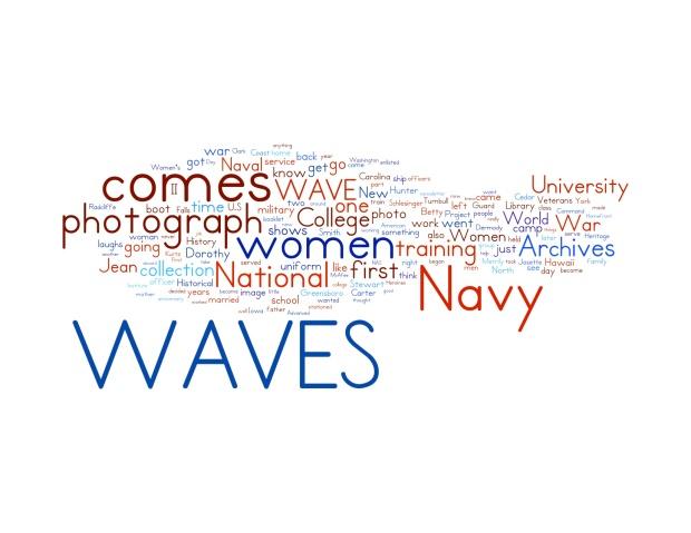 2012 Wordle